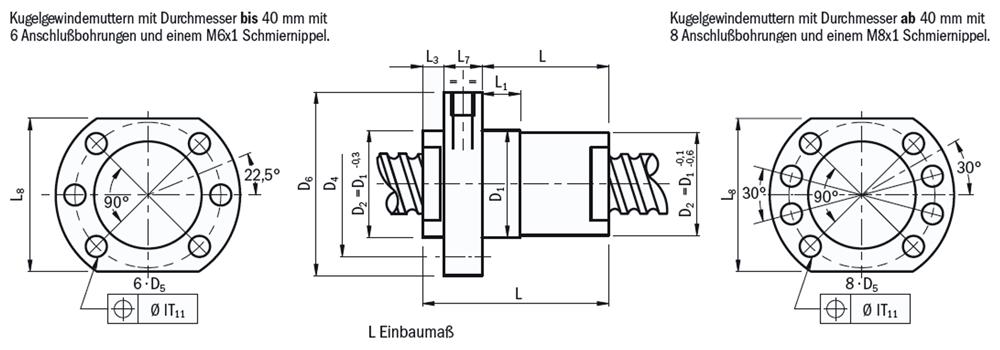 FK Flanschmutter nach DIN 69051 – Technische Zeichnung