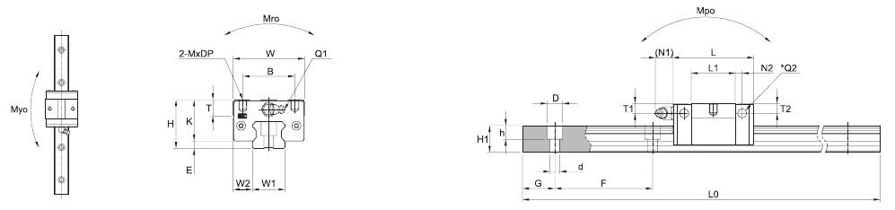 SBI SV – Technische Zeichnung